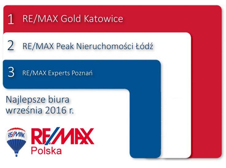 Biura września 2016 RE/MAX Polska