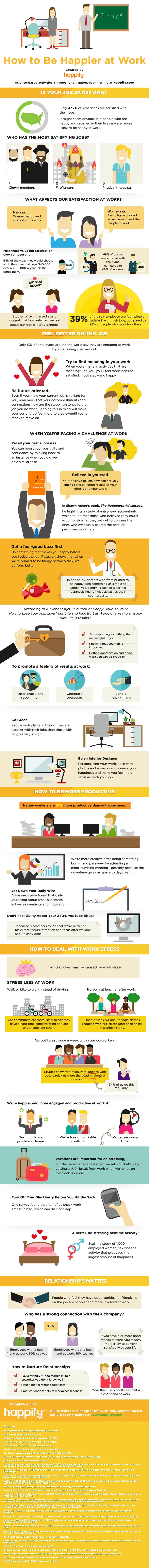 How to be happy at work (Infographic)