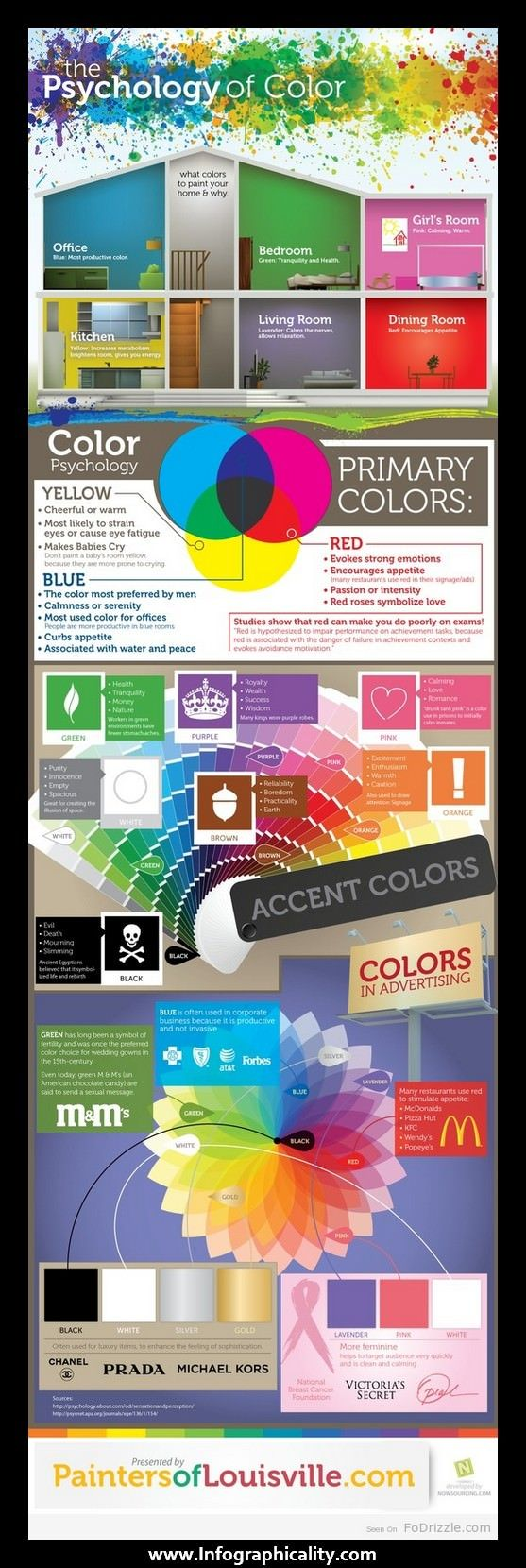 psychology of color infographic ever wonder why dining rooms tend to be red and kitchens yellow this infographic explains the psychology beneath - Bedroom Color Psychology