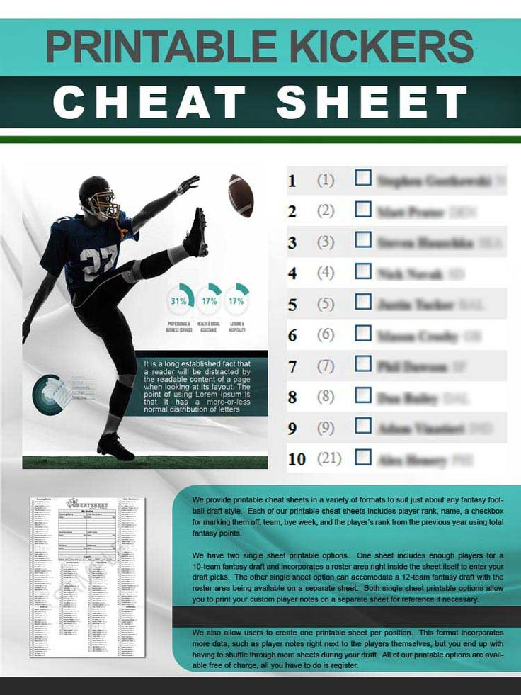 A printable, single-page kickers cheat sheet for your fantasy football draft