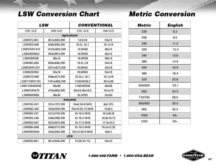 New Adidas Size Charts  MechanicS Corner