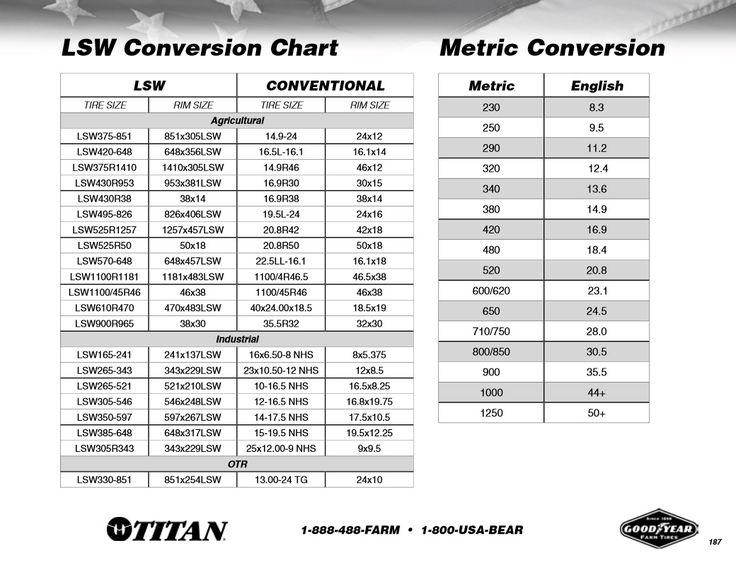 https\/\/wwwgallaghertire\/about\/lsw-conversion Mechanicu0027s - tire conversion chart