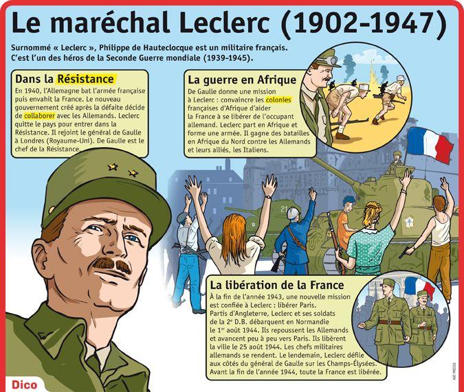 Fiche exposés : Le maréchal Leclerc