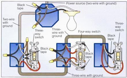 basic single light switch wiring diagram power at light 4-way switch wiring diagram | wiring ...