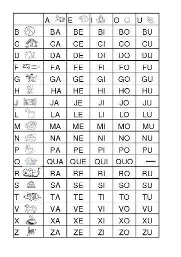 Lettere e sillabe