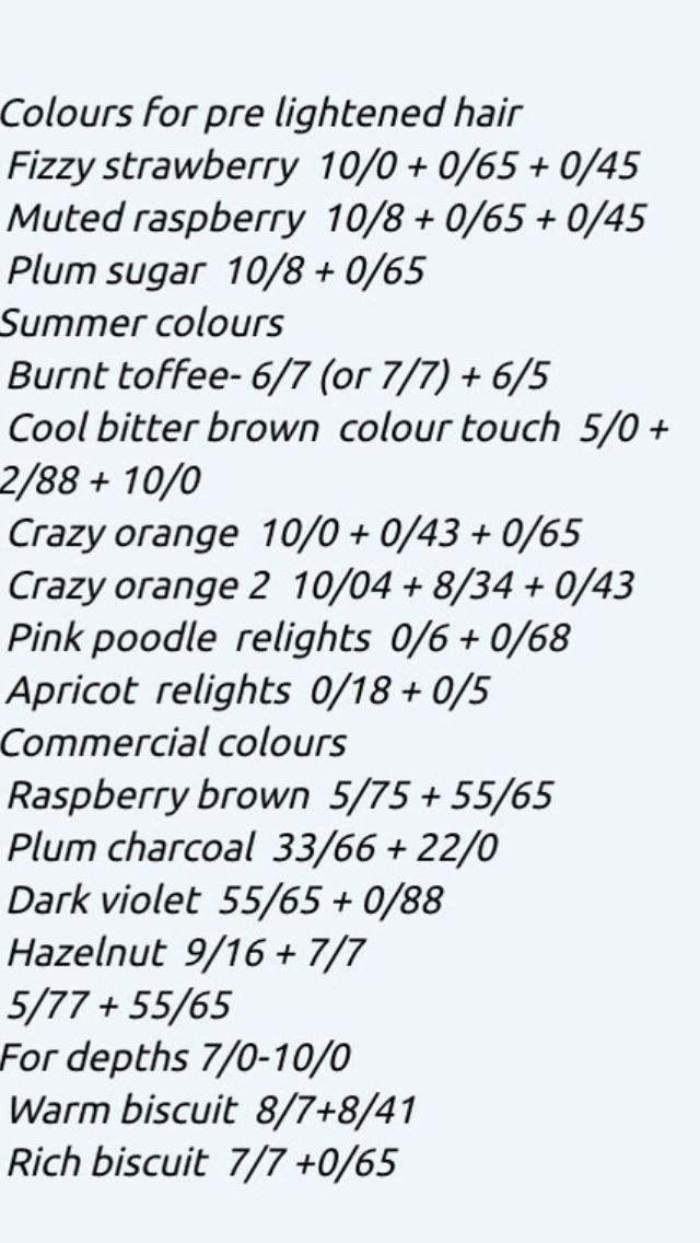 Wella colour formulas