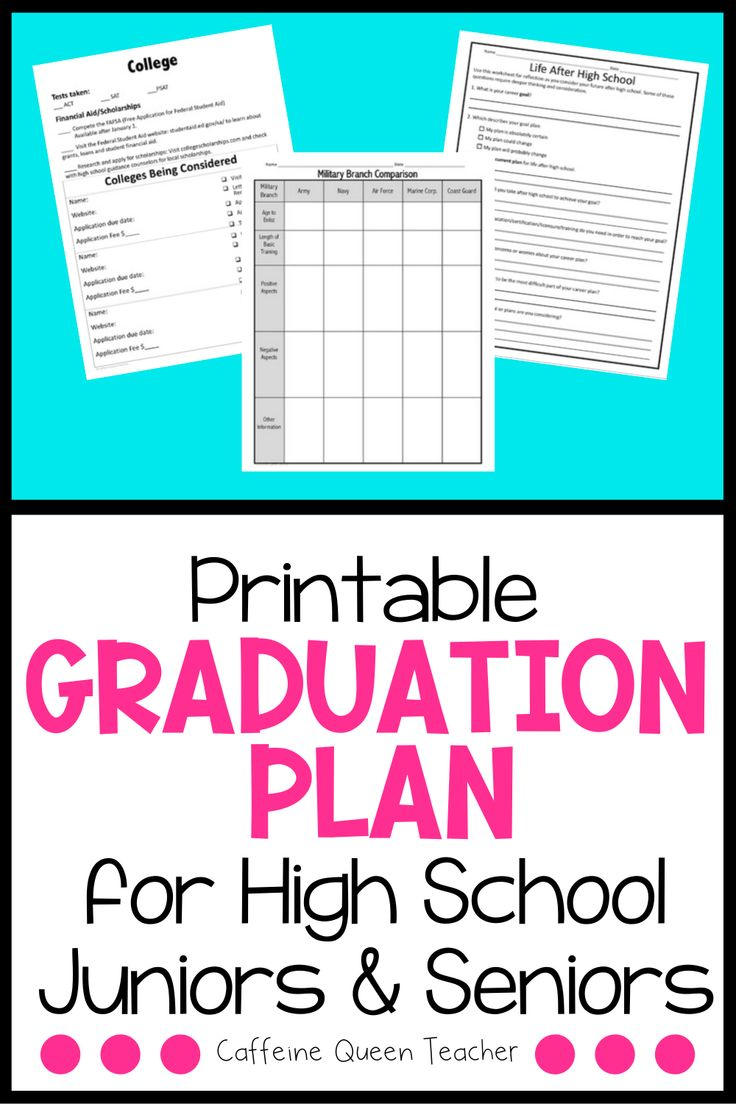 A High School Graduation Plan is a Career Pathway