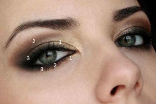 Mila Kunis Smoky Eye Makeup Tutorial