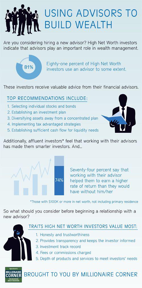 27 best Investing images on Pinterest Financial planning - new blueprint wealth australia