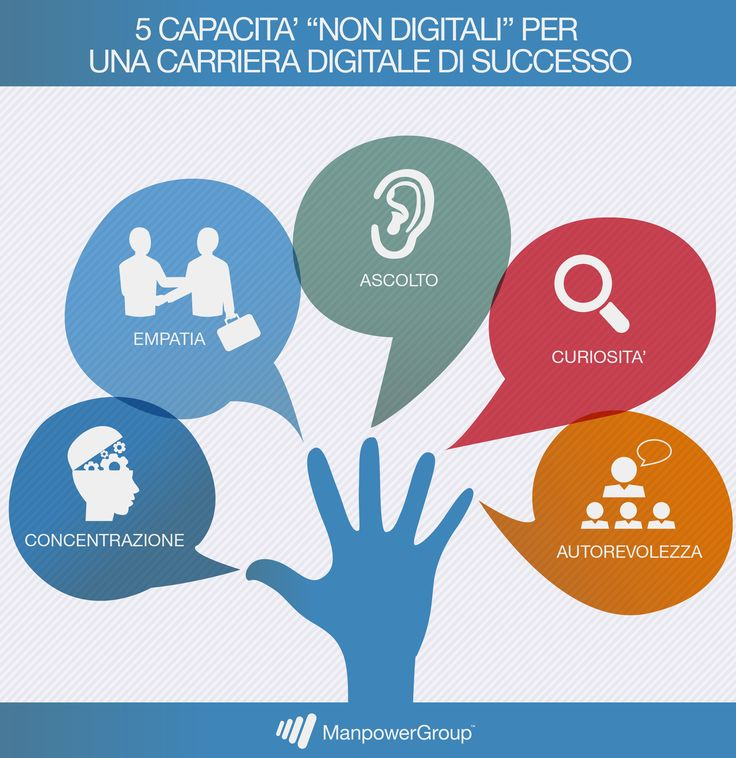 "5 capacità ""non digitali"" per una carriera ""digitale"" di successo"
