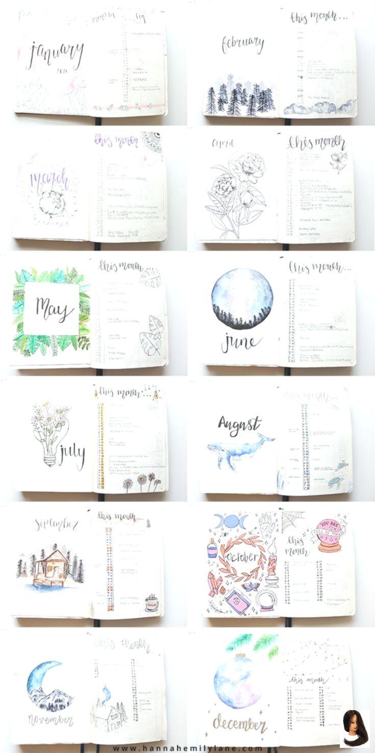 Bullet bullet journal ideas Journal How I used my bullet journal ...