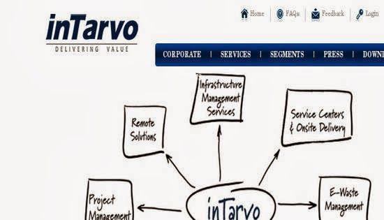 intarvo.com Intarvo Technologies recruitment BPO for freshers in Noida march 2014