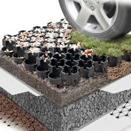 Grass & Ground Reinforcement for Green Parking Lots