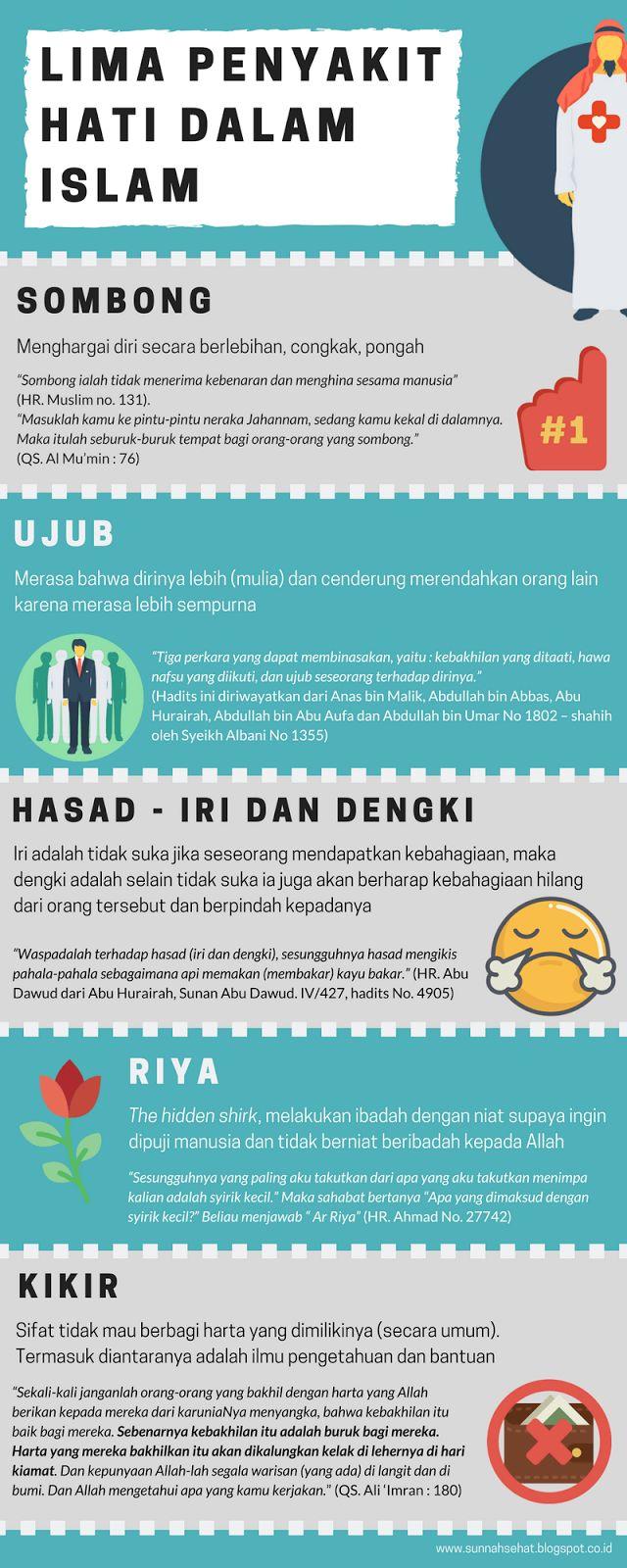 [Infografis] - Penyakit Hati dalam Islam