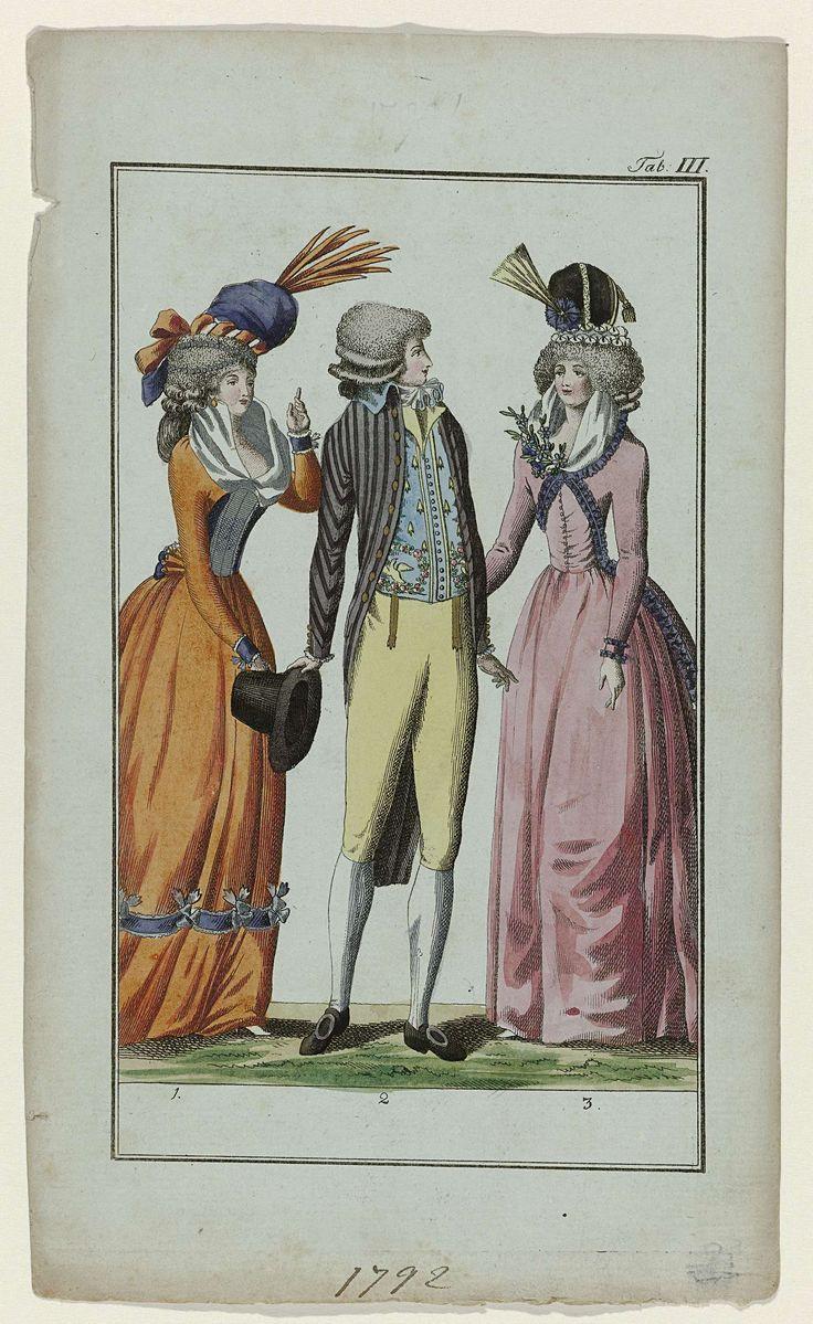 Journal für Fabrik, Manufaktur, Handlung, Kunst und Mode, 1792, Tab III, anoniem, 1792