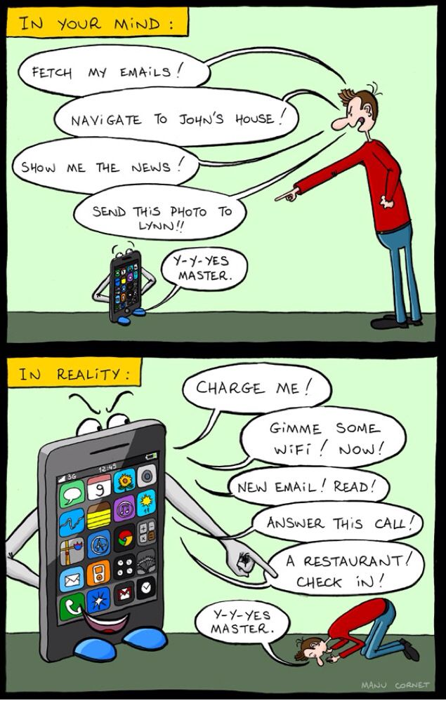 Your relationship with your mobile phone
