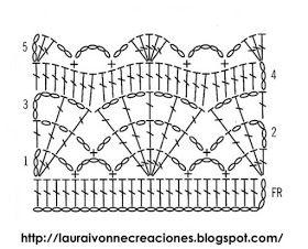 Patrón  mantoncillo flamenca
