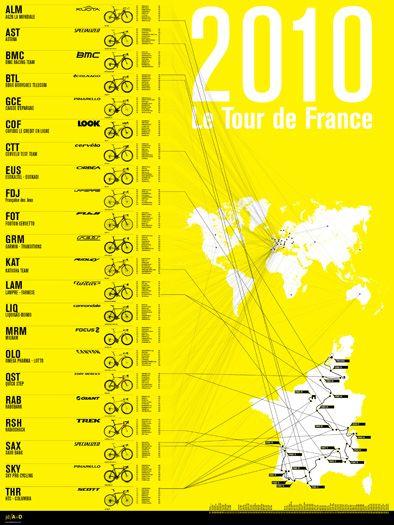tour de france 2010 poster by nomo
