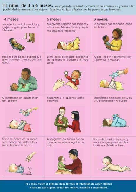 Desenvolupament infantil