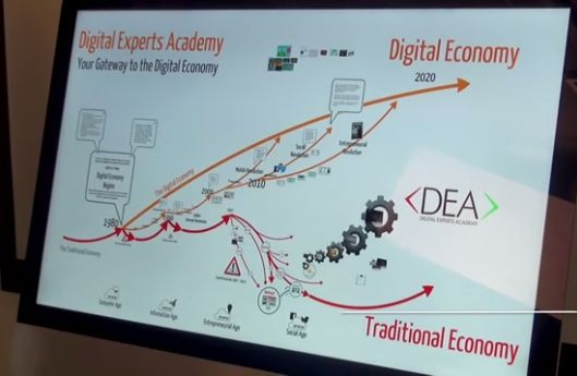 Six Figure Mentors Digital Economy