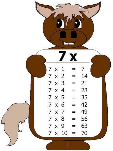 Tablica množenja se lako uči ako je deci zanimljivo prikazana. Evo predloga.