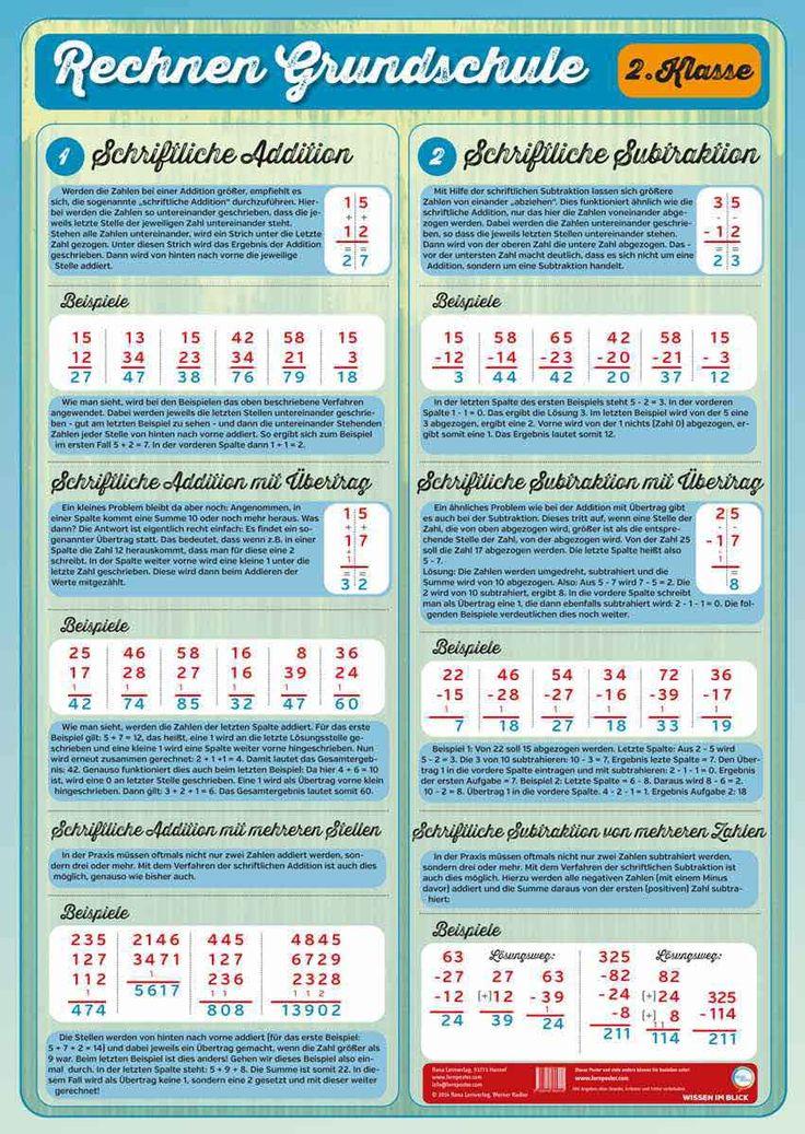 Mathematik Addition, Subtraktion