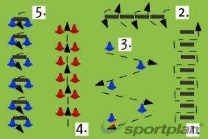 Warm Up Circuit Warm-up Games Drills Hockey Coaching Tips - Sportplan Ltd