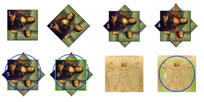 "Here is explained how Mona Lisa can be turned into the Star of Lakshmi (Rub el-hizb) and thus into the Vitruvian Man. This is why Leonardo da Vinci wrote in his journals: ""Let no man who is not a Mathematician read the elements of my work."""