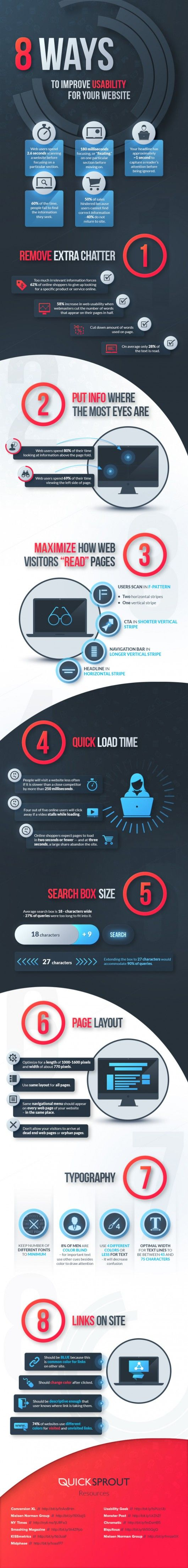 8 Ways To Improve Usability For Your Website #infographic