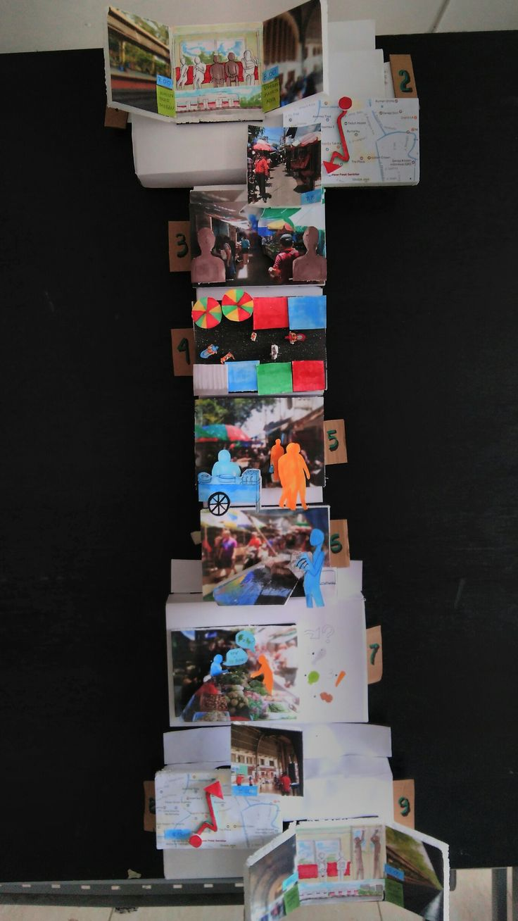 Dyafitri / Kelompok 1 / Pasar Petak Sembilan