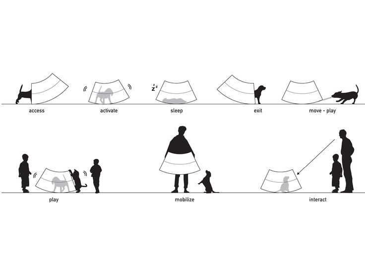 95 best images about mvrdv diagrams on pinterest