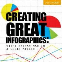 you reed book: Creating Great Infographics - OnDemand Design Webc...