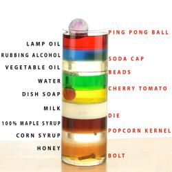Density Experiment from Steve Spangler- The ingredients are very common household items.  Lamp oil is the most unusual, and you can grab that at most department stores. I especially love that you can mix food coloring into the different layers to make the layers more obvious.