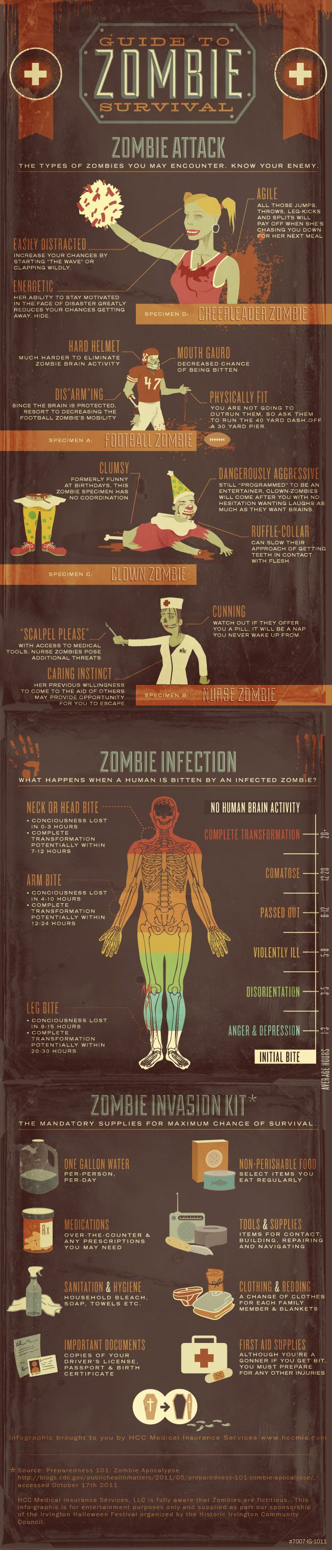 Guide To Zombie Survival. #infographic