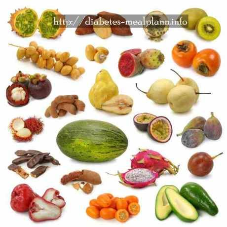 diabetes diet control sugar levels - diabetes type 2 symptoms webmd - nerve test for diabetes - 4246333486