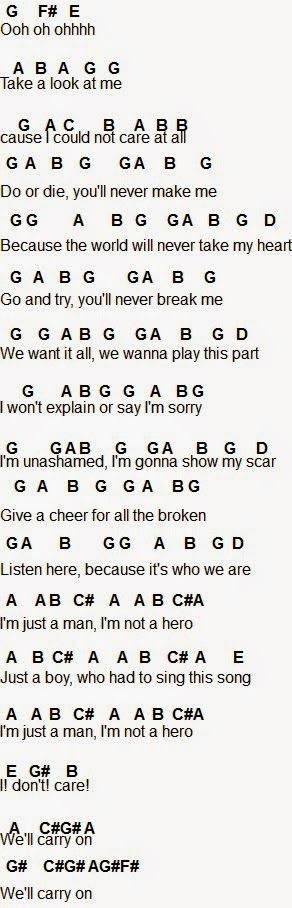 how to play welcome to the black parade on uke