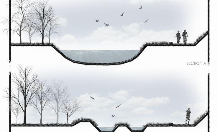 Przekrój parku z kanałami