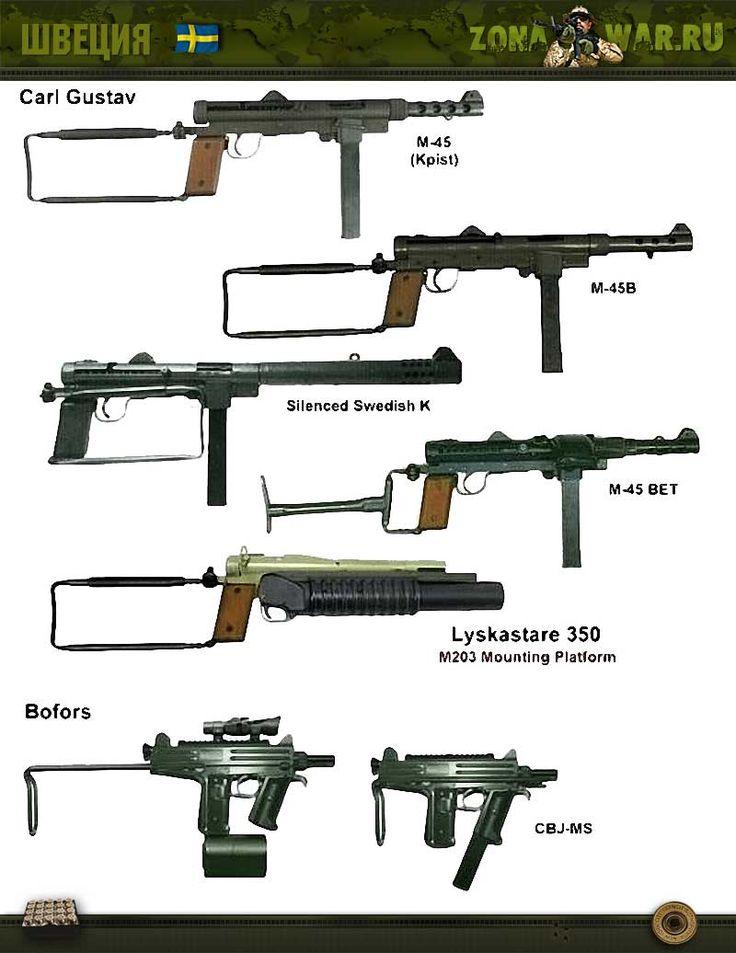 пистолеты-пулеметы Bofors CBJ-MS