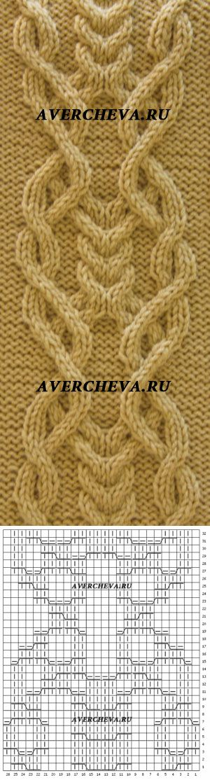 avercheva.ru