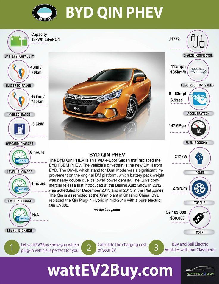 BYD Qin 4 door sedan Plug-In Hybrid Electrcic Vehicle