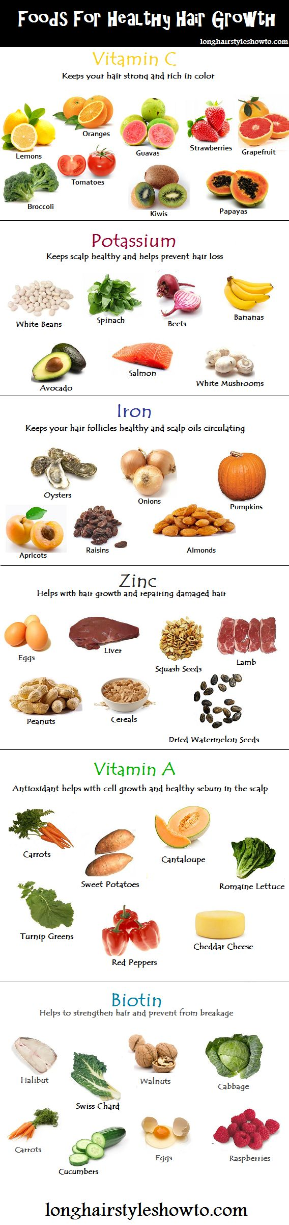 foods for healthy hair growth- not to worried about the hair growth thing, but nice to have a chart with a breakdown of the nutrients from each veggie/fruit