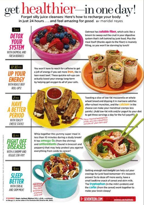 angelafitness:  Seventeen Magazine 1 day healthy detox