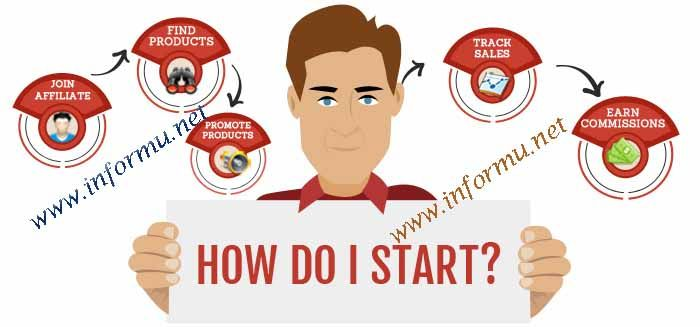 What is affiliate marketing? Affiliate marketing is really selling other peoples' products for them on the internet. Examples of affiliate products clickbank product or share a sale product.   #Affiliate Marketing #earn $100/day #earn money from clickbank #Earn money From Website #earn money online