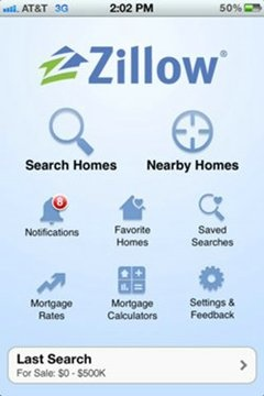 Zillow Business Property Values