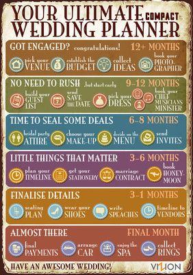 77 best Wedding Planner images on Pinterest Wedding planer