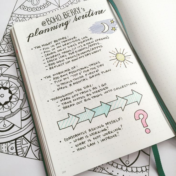 I'm breaking down my daily planning routine for you step by step today!