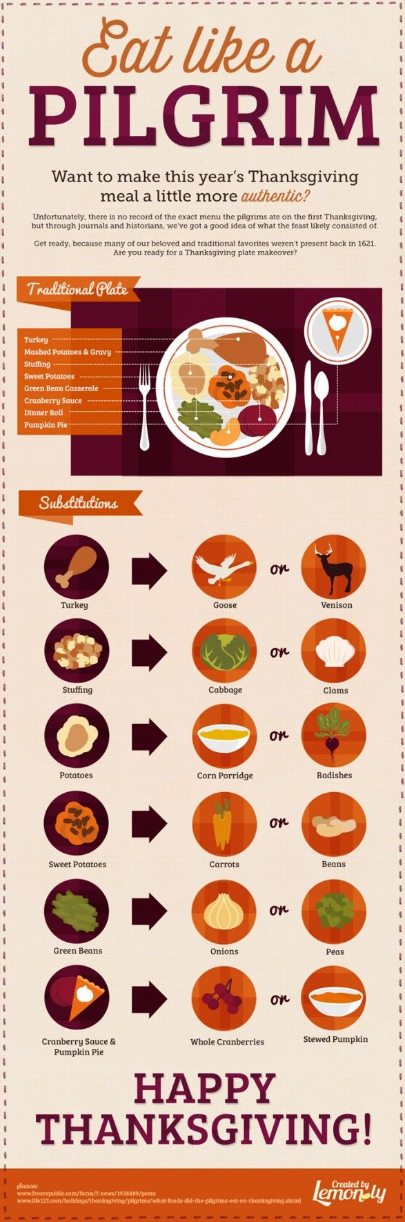 """Eat Like a Pilgrim"" - an infographic to share with US history students 