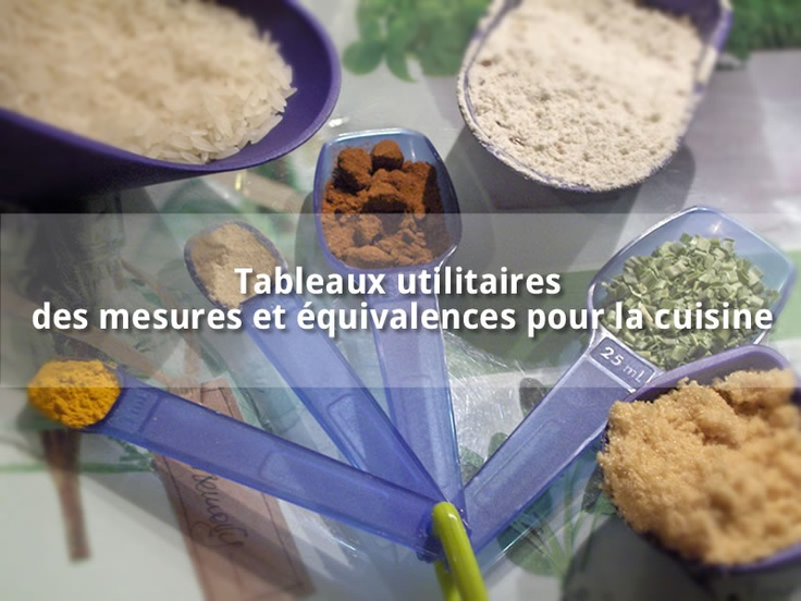 78 id es propos de conversions de mesures sur pinterest for Equivalence mesure cuisine