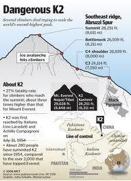 K2 Mountain Map k2 mountain bottleneck infographic more internet site mountain high ...
