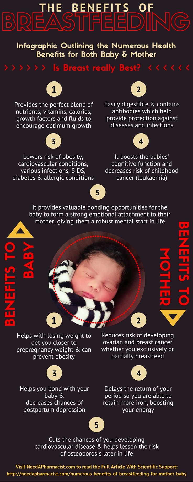 #Infographic outlining the numerous health benefits of #breastfeeding both for the mother and baby.